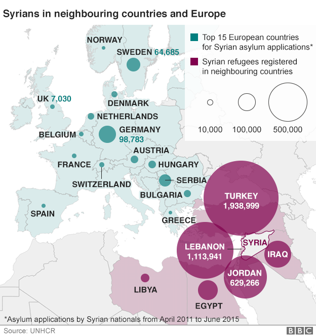 _85447126_syrian_refugees_all graph great