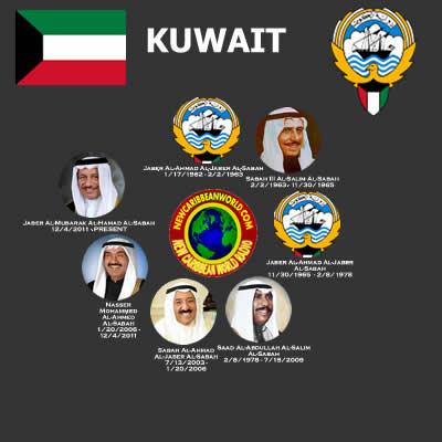 Kuwaiti Leaders