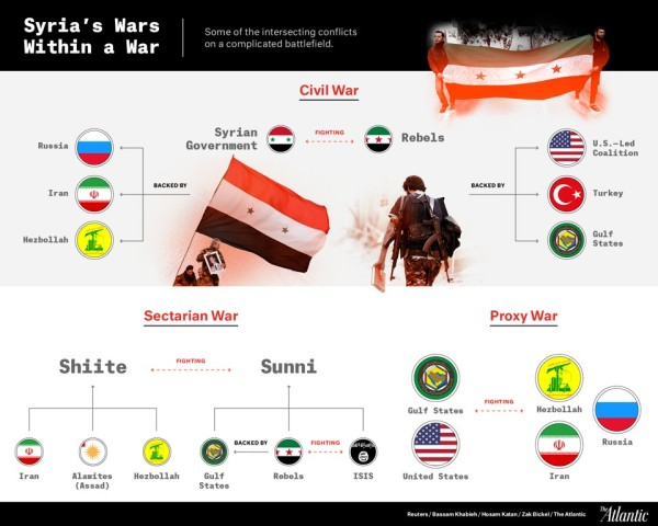 isis diagram of war572e69131