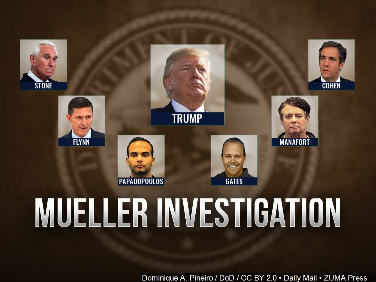 Mueller's FBI's Road Map Towards Future Indictments By Audrey Strauss Who Took Down Roy Cohn — Gronda Morin