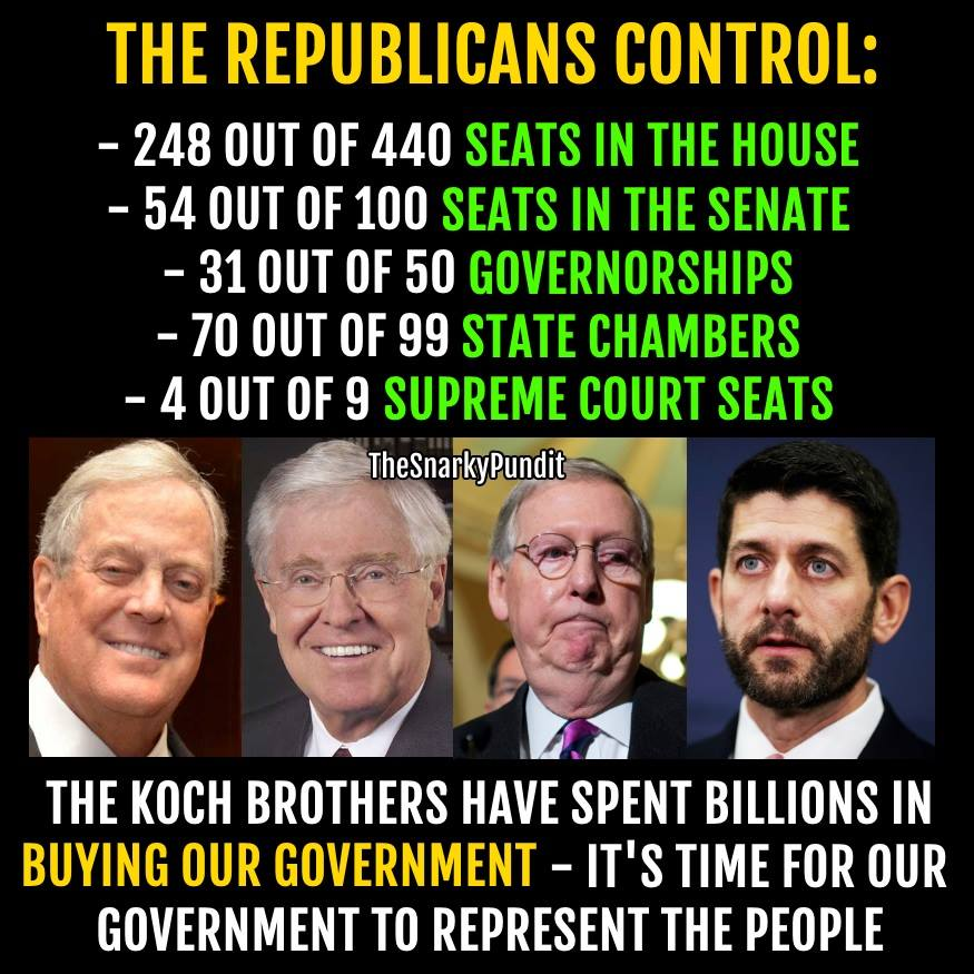 Koch Brothers Censored History, Controlling The Fossil Fuel Monopoly Hold On Trump, Political Power And American Politicians, Koch Money Funds Right Wing Global Warming And Climate Change Denial 'News' Organizations, Foundations, Think